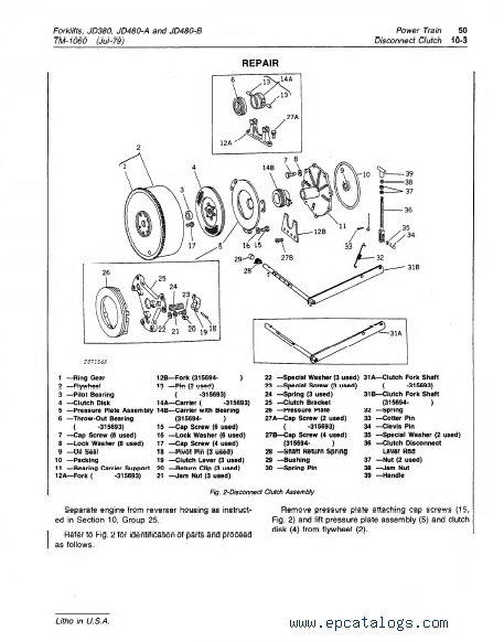 John Deere JD380 JD480A JD480B Forklifts TM1060 PDF