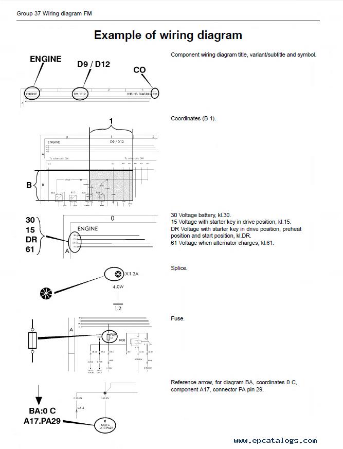 volvo truck fm euro5 service manual pdf wiring diagrams?resize\=665%2C870\&ssl\=1 volvo vnl series stereo wiring diagram volvo tamd turbocharger volvo vnl radio wiring diagram at honlapkeszites.co