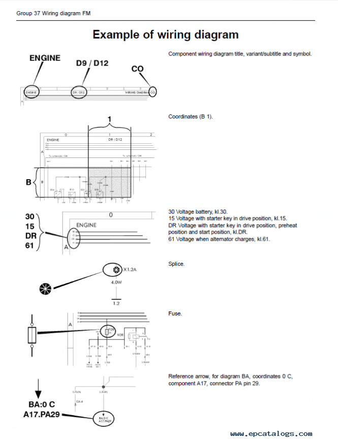 Interesting Volvo Truck Wiring Diagrams Pictures - Schematic ...