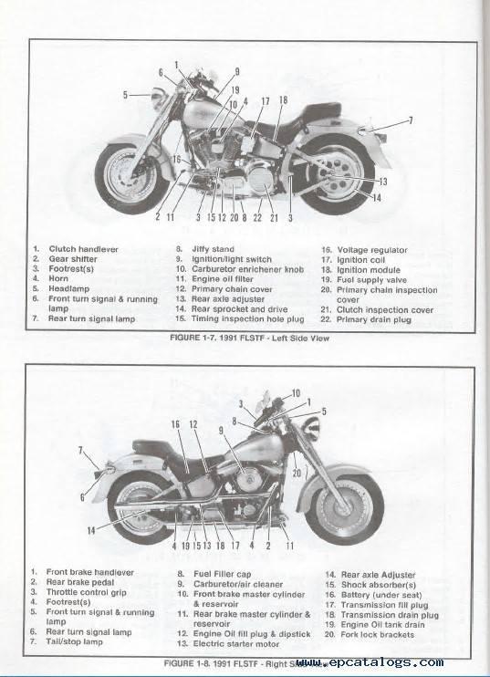 Harley Davidson Softail 1991-1992 Service Manual PDF