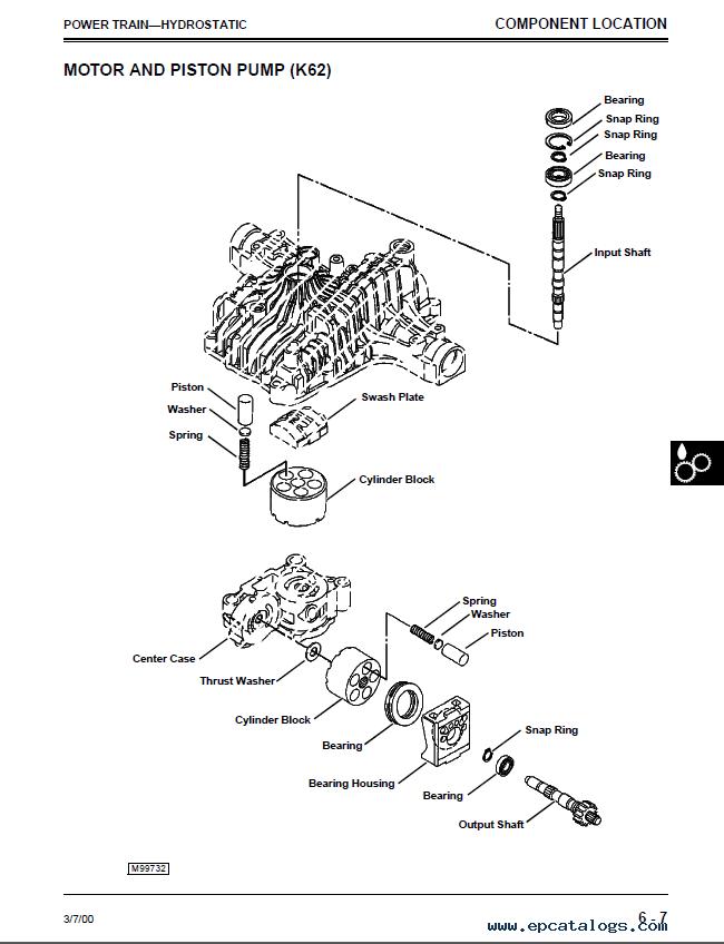 John Deere Sabre 1948GV-HV 2148HV 2354HV 2554HV PDF