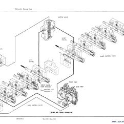 88 Ezgo Marathon Wiring Diagram 1986 Toyota Pickup John Deere 826 Snowblower Auto Electrical