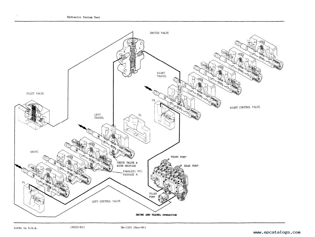hight resolution of john deere 790 792 excavator repair operation tests tm1320repair manual john deere 790 792 excavator