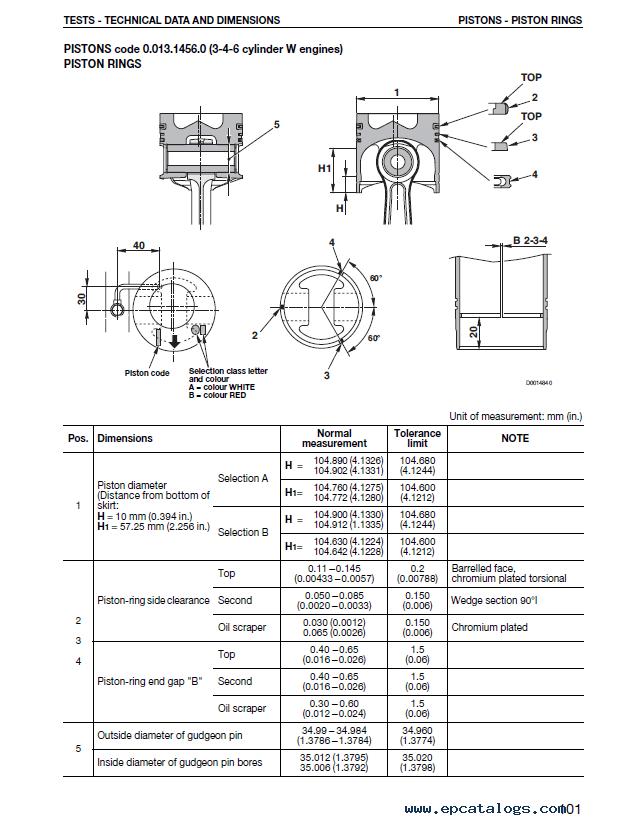 Deutz Engine Serie 1000/3-4-6 Cylinders EURO 2 PDF