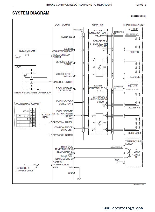 hino fd wiring diagram amp a good schematic schematics block 258 pto diagrams