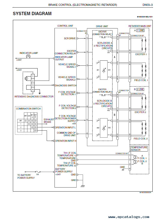 Hino Wiring Diagram - Wiring Diagram Content