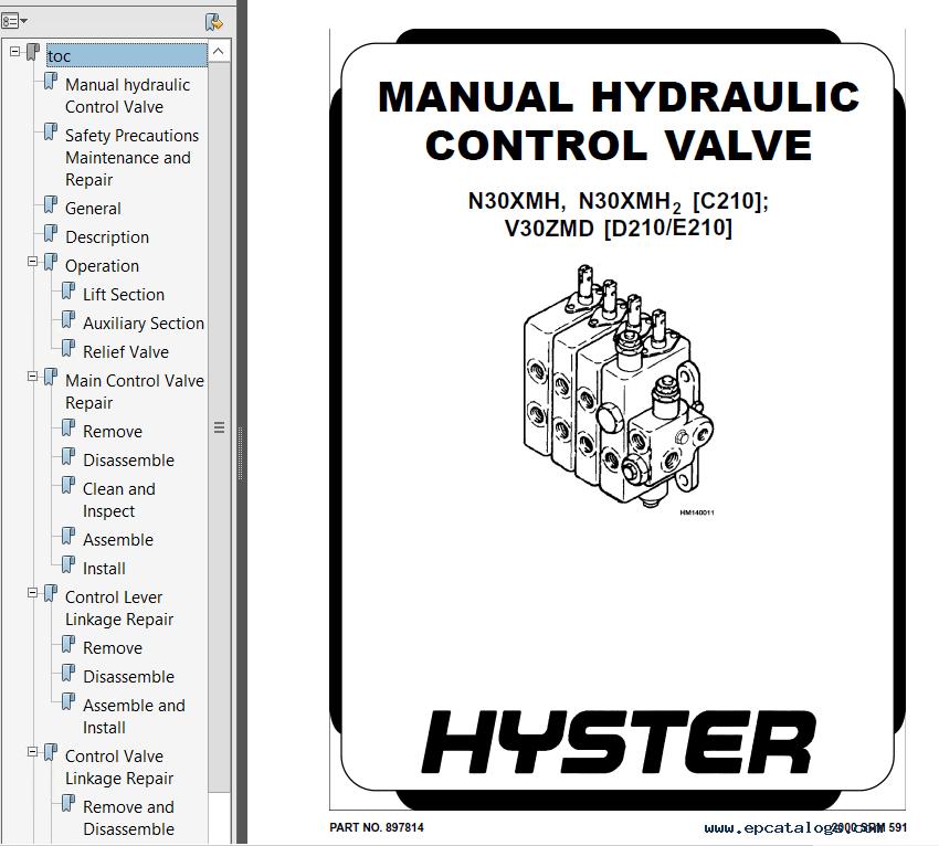 Hyster Class 2 E210 V30ZMD Motor Narrow Aisle Trucks PDF