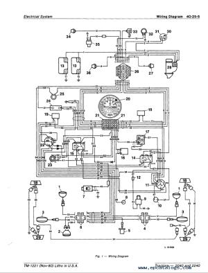 John Deere 2040, 2240 Tractor TM1221 Technical Manual PDF