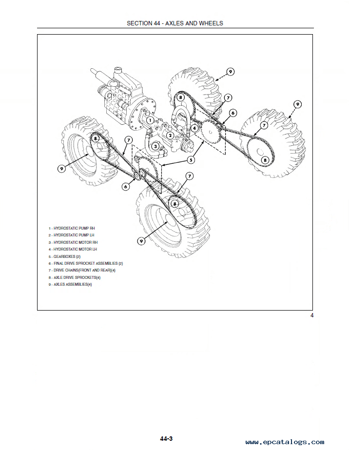 Wiring Diagrams Ls170 New Holland Skid Steer