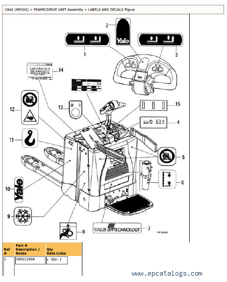 Yale C843 (MP20X) Truck PDF Parts and Service Manuals