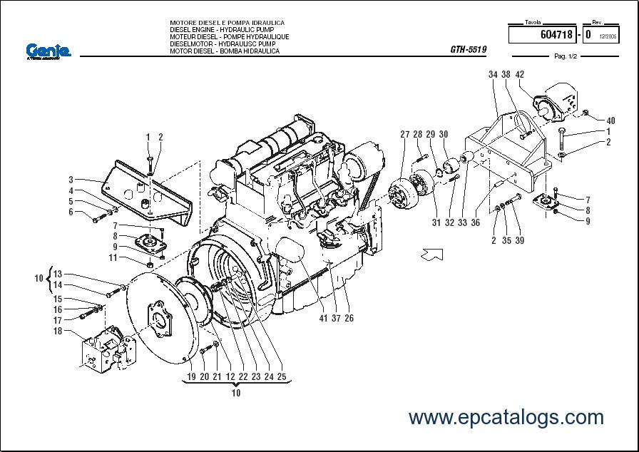 Genie Forklift Spare Parts