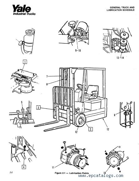 Yale ERP 15-18-18X TCE Trucks PDF Workshop Manuals
