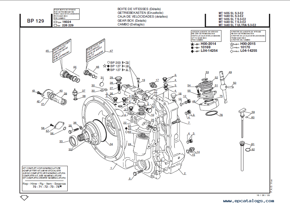 Manitou MT Series Parts Manual PDF