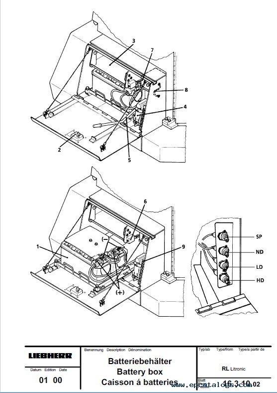 Liebherr RL 22-52 Pipe Litronic Layers Service Manual PDF