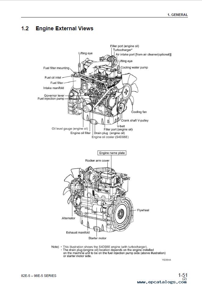 Komatsu Engine 82E-98E Series Shop Manual Download