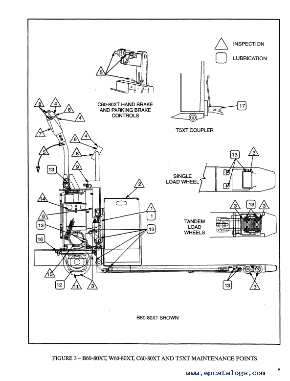 Hyster Class 3 For A499 Motor Hand Trucks PDF Repair Manual