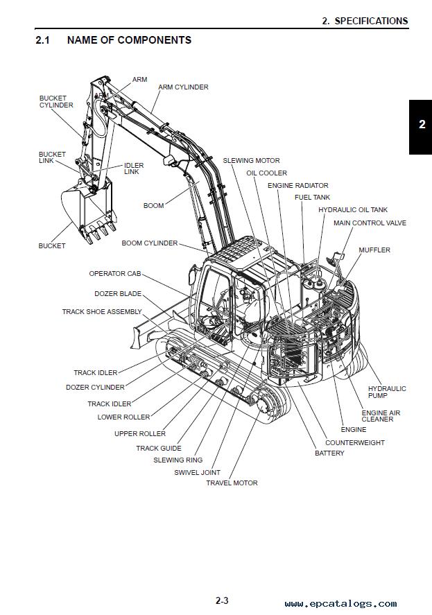Kobelco 80CS-2 Acera Hydraulic Excavator PDF Service Manual