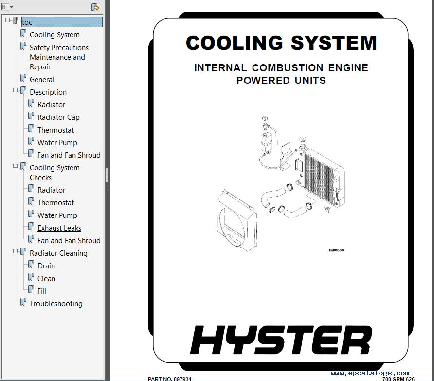 Hyster Class 5 A227 Internal Combustion Engine Trucks PDF