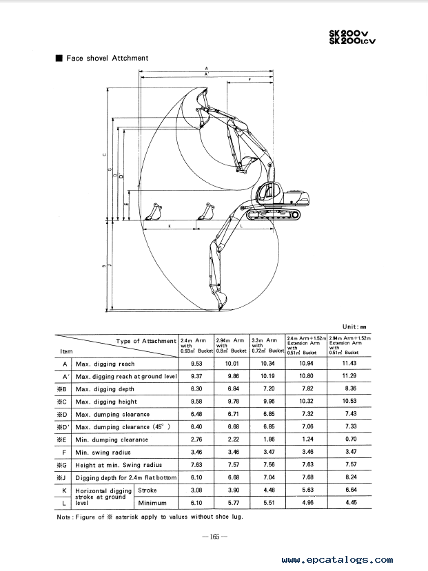 Kobelco SK60-220 Mark V Hydraulic Excavators PDF Manual