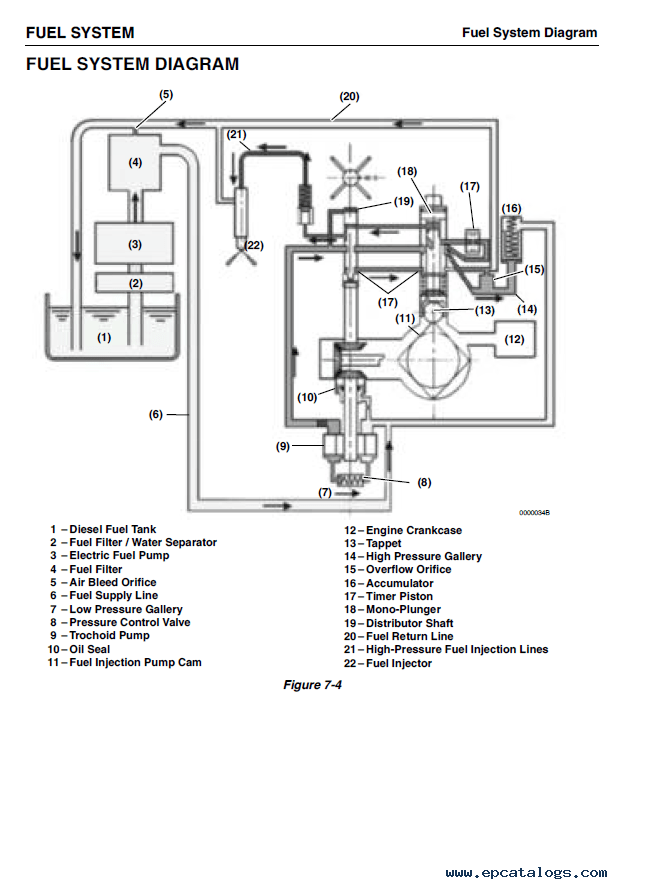 industrial electrical wiring diagram