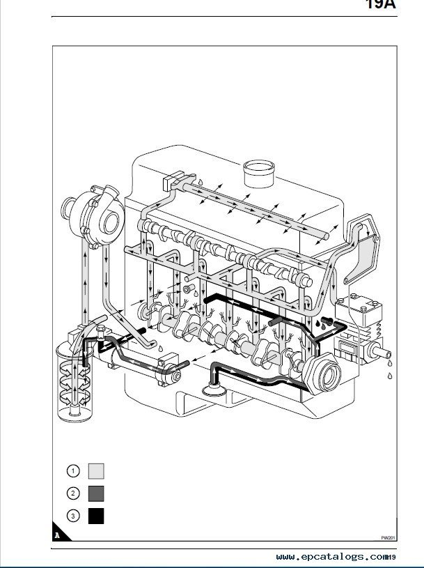 Perkins Peregrine EDi 1300 Series EDi Engines Workshop PDF