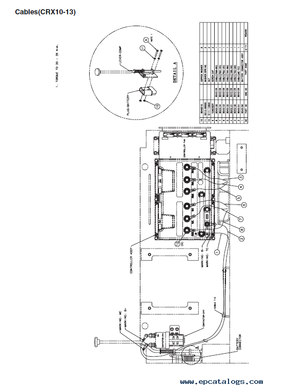 Clark CRX10/13/14/15/18/20/25 PDF Service Manual Download