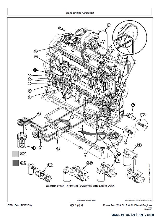 John Deere PowerTech 4.5L 6.8L Diesel Engines CTM104 PDF