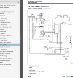 kobelco loader wiring diagram best books resourcesloader kobelco wiring diagram wiring library a race car wiring [ 1045 x 914 Pixel ]