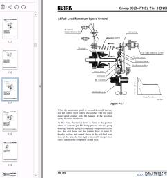 repair manual clark forklift gts 20 25 30 33 d l service [ 947 x 867 Pixel ]