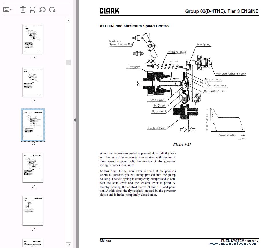 medium resolution of repair manual clark forklift gts 20 25 30 33 d l service