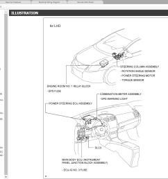 repair manual toyota avensis petrol azt270 zrt270 271 272 repair manual rm11r3 [ 1327 x 953 Pixel ]