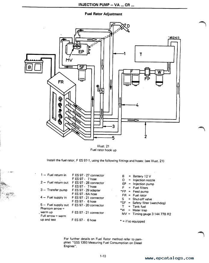 Case 446 Wiring Diagram Case 446 Pump Diagram ~ Elsavadorla