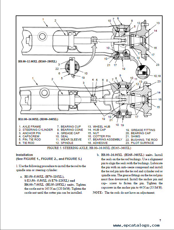 Hyster Class 5 F005 H3.50-5.00XL Europe Trucks PDF Manual