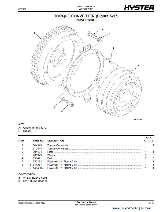 generac rv generator wiring diagram 3 prong extension cord olympian genset d30p3s installation manual ~ odicis