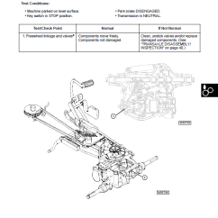 John Deere Sabre 1438gs Wiring Diagram 1988 Bayliner Capri Somurich Com Ignition Efcaviation