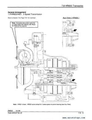 Clark GCSGCS SM520R Service Manual PDF