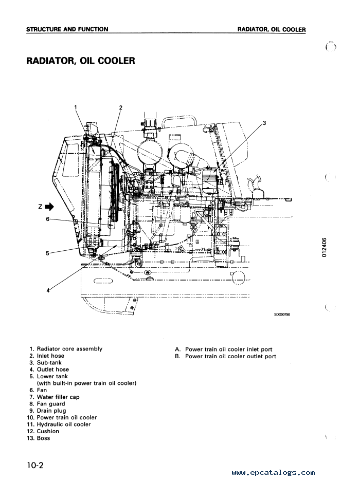 Komatsu Bulldozer D4 E,P-6 Set of Shop Manuals Download