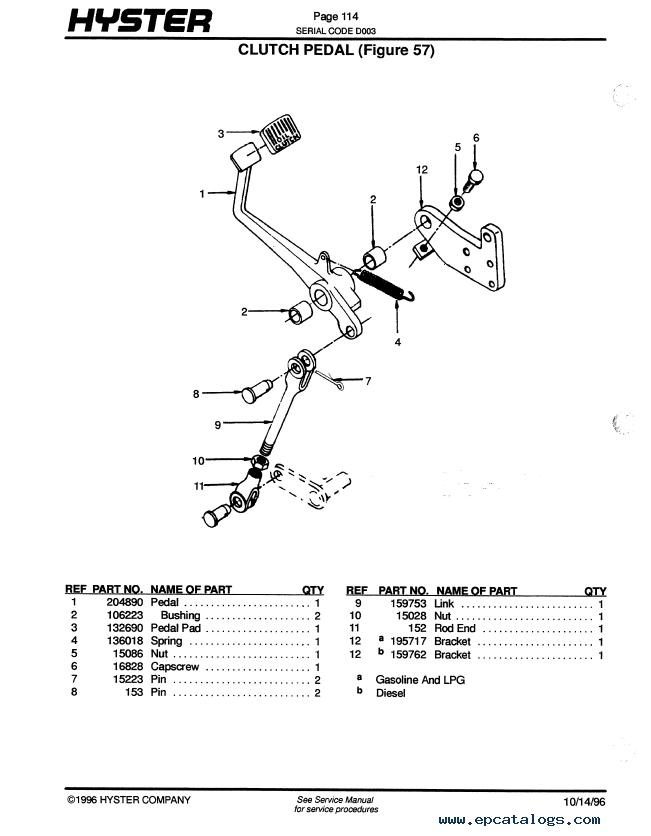 Hyster Challenger H30/40/50/60H Forklifts Service Manuals PDF