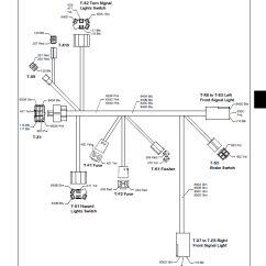 John Deere Gator Wiring Diagram Electrical For X Wolo Dixie Horn Utility Vehicle Ts Th 6x4 Diesel