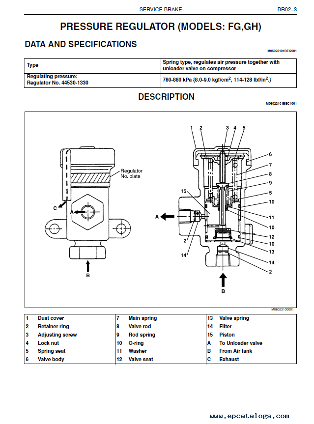 Rx7 Wheel Antilock Brake System Wiring Diagram All About Wiring