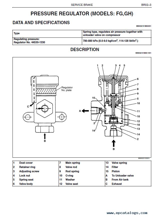 hino fm 500 wiring diagram - efcaviation, Wiring diagram