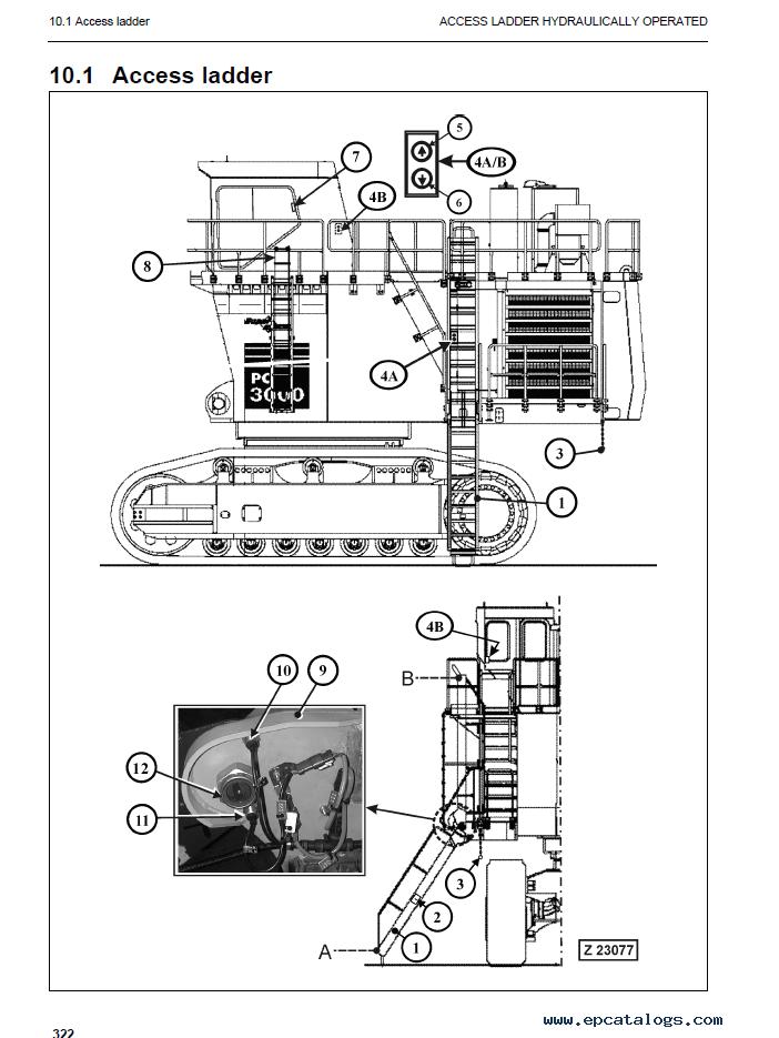 Komatsu Hydraulic Mining Shovel PC3000-6 Set of Manuals