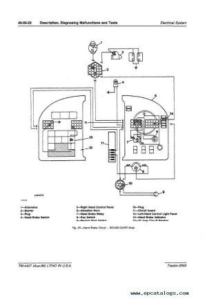 John Deere 2950 Tractor Technical Manual TM4407 PDF
