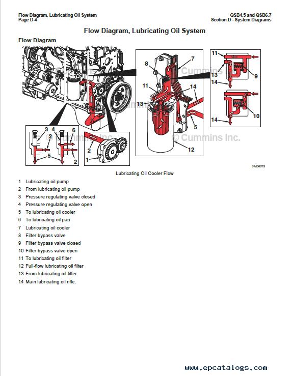 cummins engine diagrams