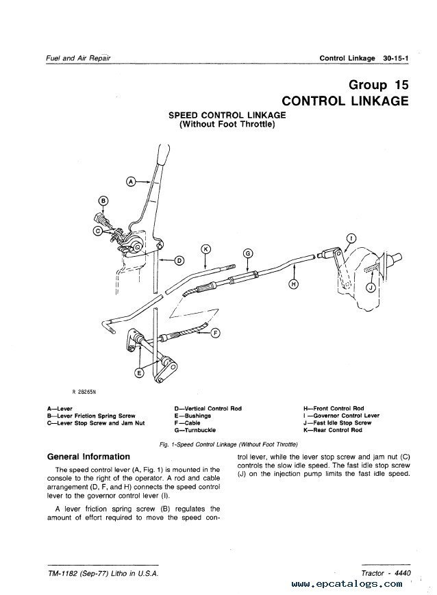 Wiring Diagram For John Deere La125 John Deere Gx335