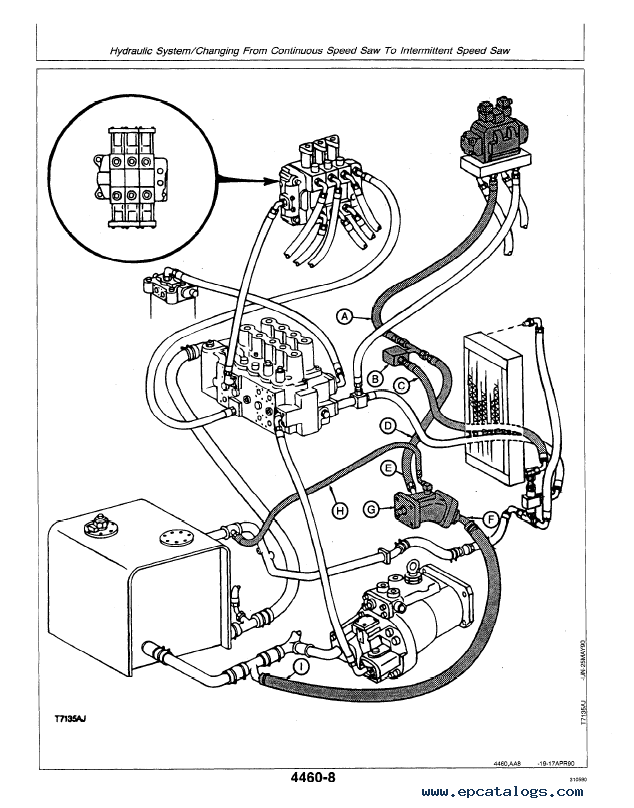 John Deere 793D Feller-Buncher TM1416 Technical Manual