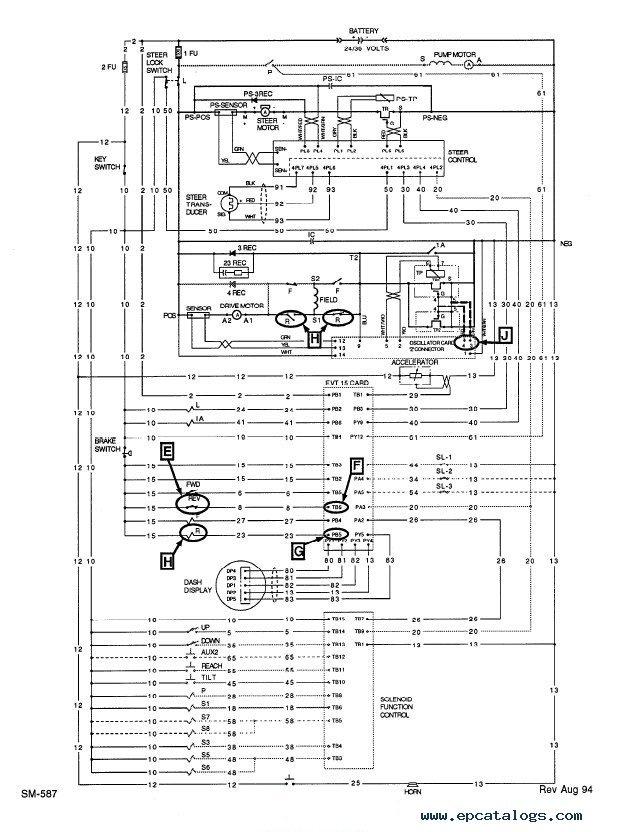 Clark NPR 17 20 SM587 Service Manual PDF Repair Manual Forklift