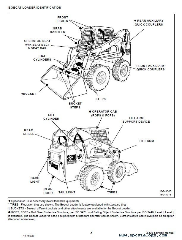 Bobcat S330 Skid-Steer Loader Service Manual PDF
