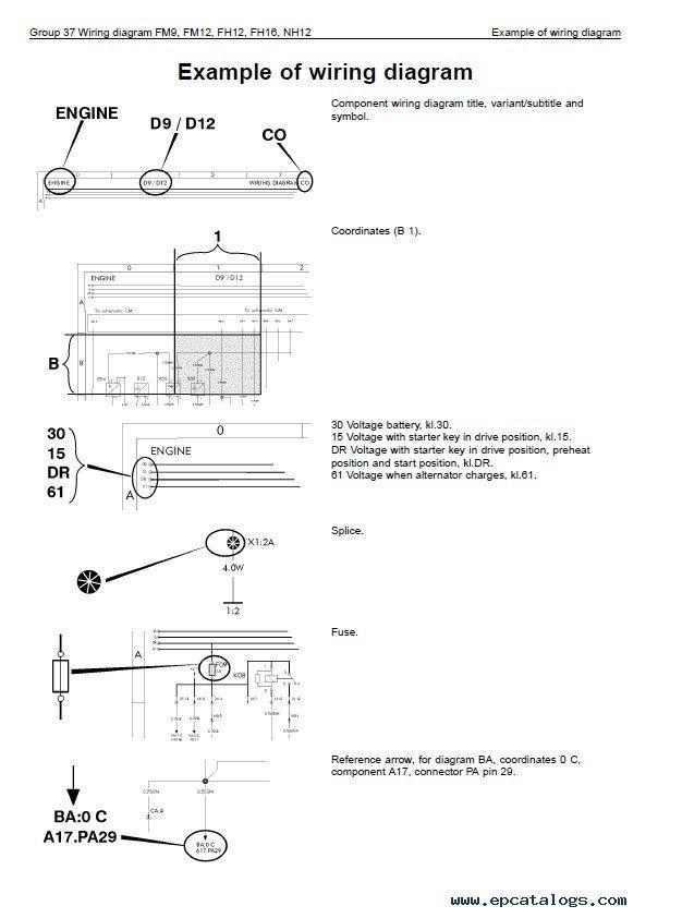 Volvo Truck Fm7 9 10 12 Fh12 16 Nh12 Wiring Diagrams