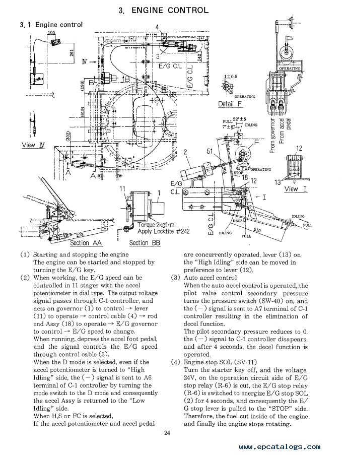 Kobelco SK100W-2 Hydraulic Excavator Shop Manual PDF